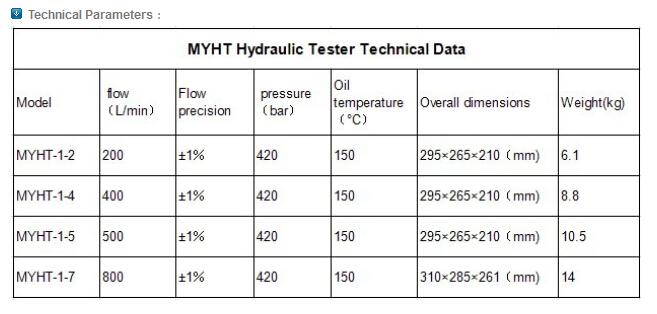 液压测试仪参数表