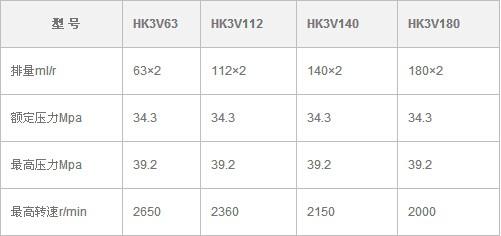 液压柱塞泵K3V系列参数表