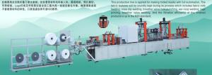 N95 Fully automatic folding mask production line