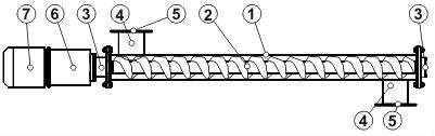 принципиальная схема конвейера