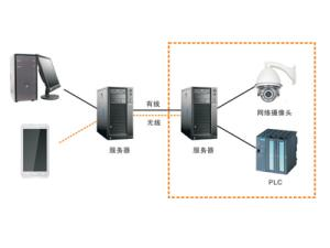 Remote-Service远程服务系统