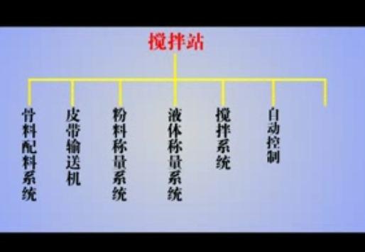 产品结构部件介绍